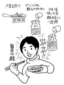 大豆の酢漬け